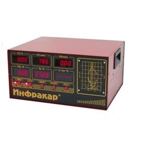 Газоанализатор Инфракар М-1.01